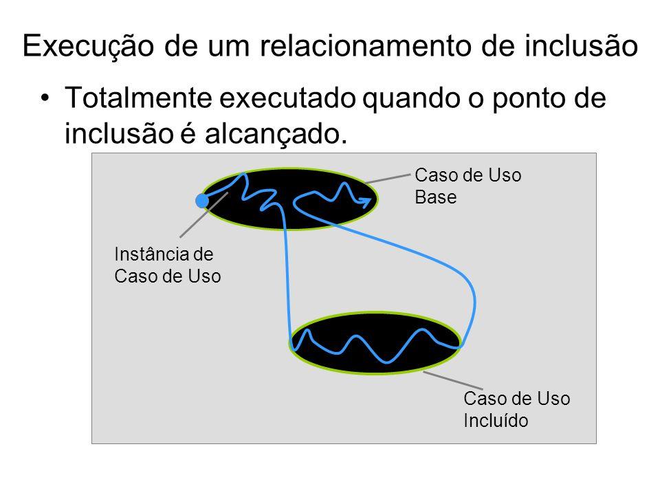 Execu ç ão de um relacionamento de inclusão Totalmente executado quando o ponto de inclusão é alcançado. Instância de Caso de Uso Base Caso de Uso Inc