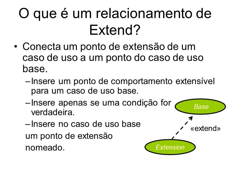 O que é um relacionamento de Extend? Conecta um ponto de extensão de um caso de uso a um ponto do caso de uso base. –Insere um ponto de comportamento