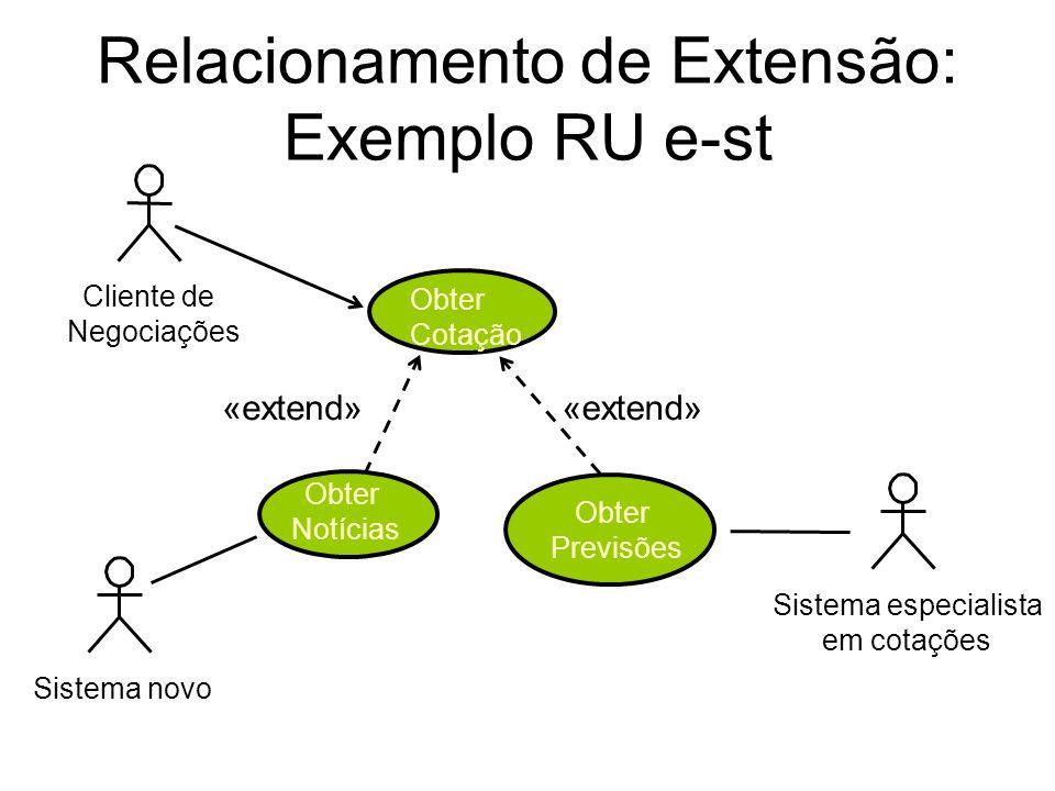 Relacionamento de Extensão: Exemplo RU e-st Obter Previsões Obter Notícias Obter Cotação «extend» Cliente de Negociações Sistema especialista em cotaç