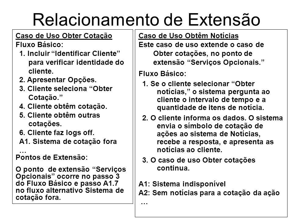 Relacionamento de Extensão Caso de Uso Obter Cotação Fluxo Básico: 1. Incluir Identificar Cliente para verificar identidade do cliente. 2. Apresentar