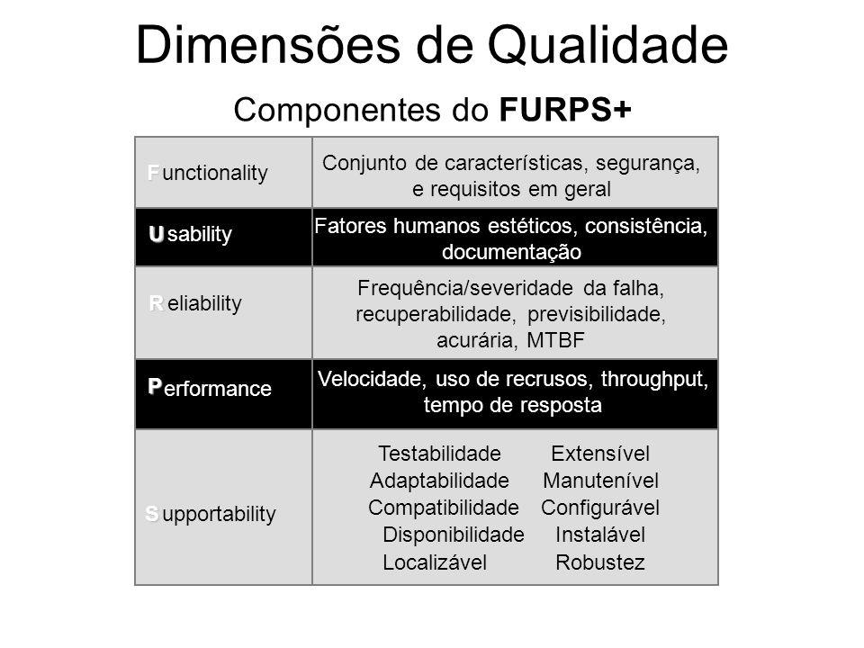Dimensões de Qualidade Componentes do FURPS+ Functionality Conjunto de características, segurança, e requisitos em geral Usability Fatores humanos est