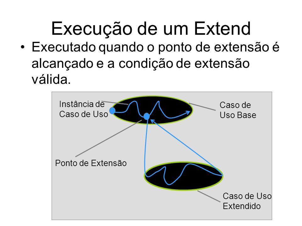 Execução de um Extend Executado quando o ponto de extensão é alcançado e a condição de extensão válida. Instância de Caso de Uso Caso de Uso Base Caso