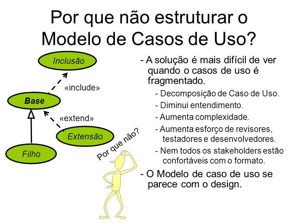 Por que não estruturar o Modelo de Casos de Uso? - A solução é mais difícil de ver quando o casos de uso é fragmentado. - Decomposição de Caso de Uso.