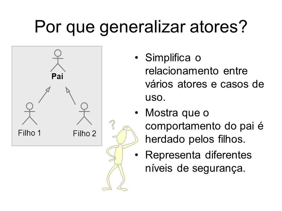 Por que generalizar atores? Simplifica o relacionamento entre vários atores e casos de uso. Mostra que o comportamento do pai é herdado pelos filhos.