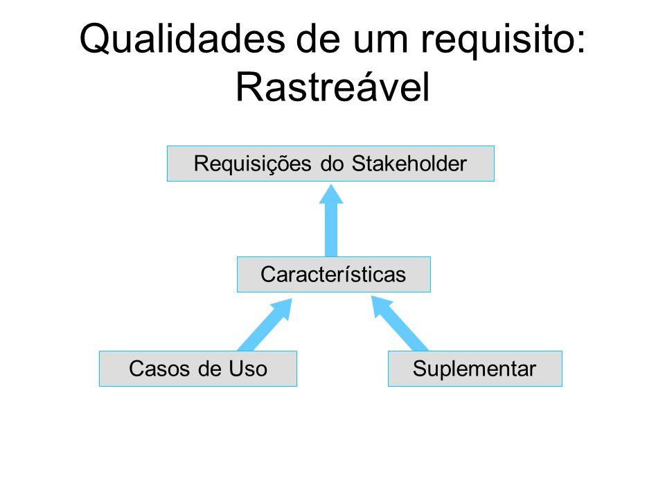 Qualidades de um requisito: Rastreável Requisições do Stakeholder Características SuplementarCasos de Uso