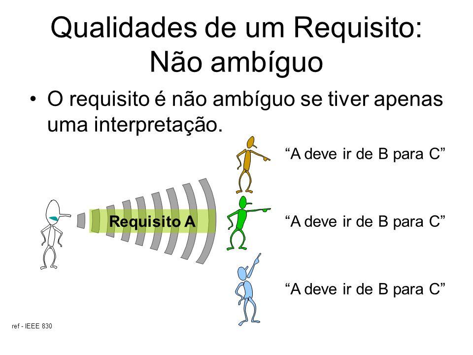 ref - IEEE 830 A deve ir de B para C Qualidades de um Requisito: Não ambíguo O requisito é não ambíguo se tiver apenas uma interpretação. Requisito A