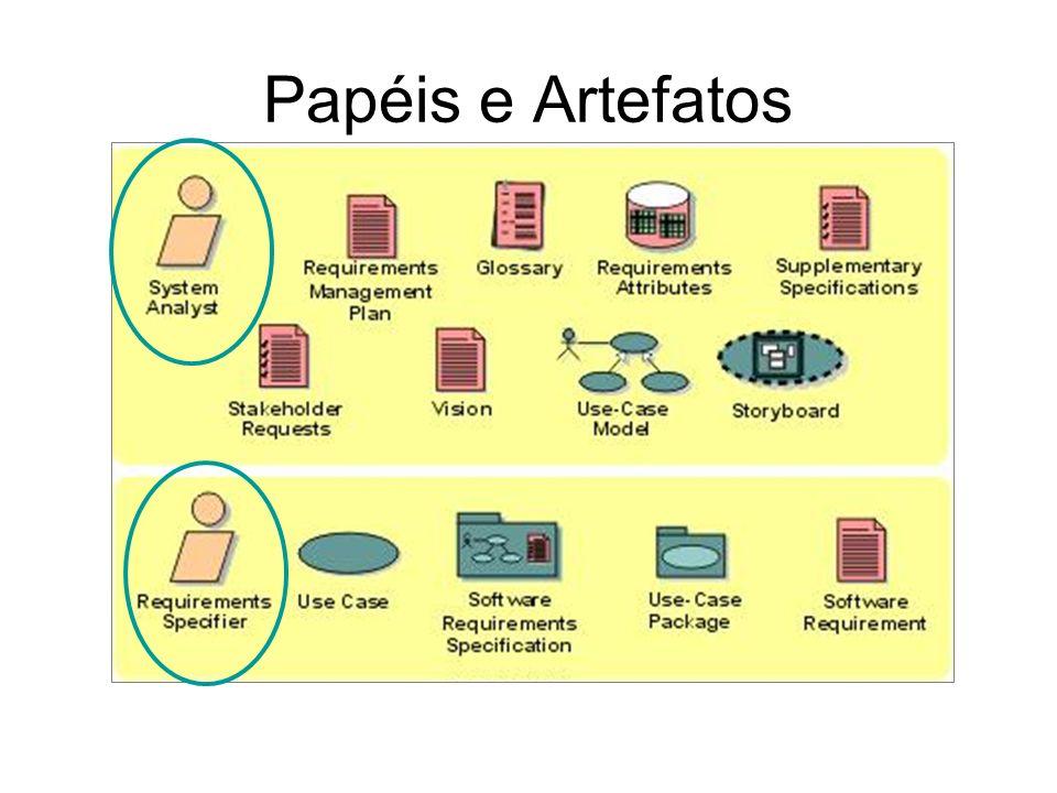 Papéis e Artefatos