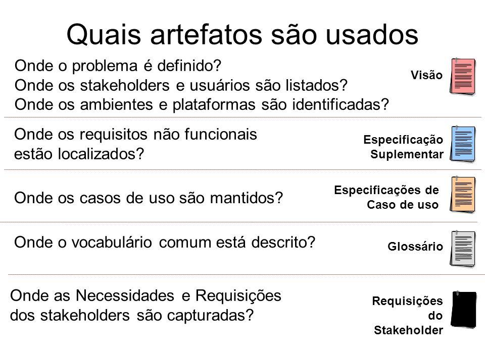 Quais artefatos são usados Onde o problema é definido? Onde os stakeholders e usuários são listados? Onde os ambientes e plataformas são identificadas