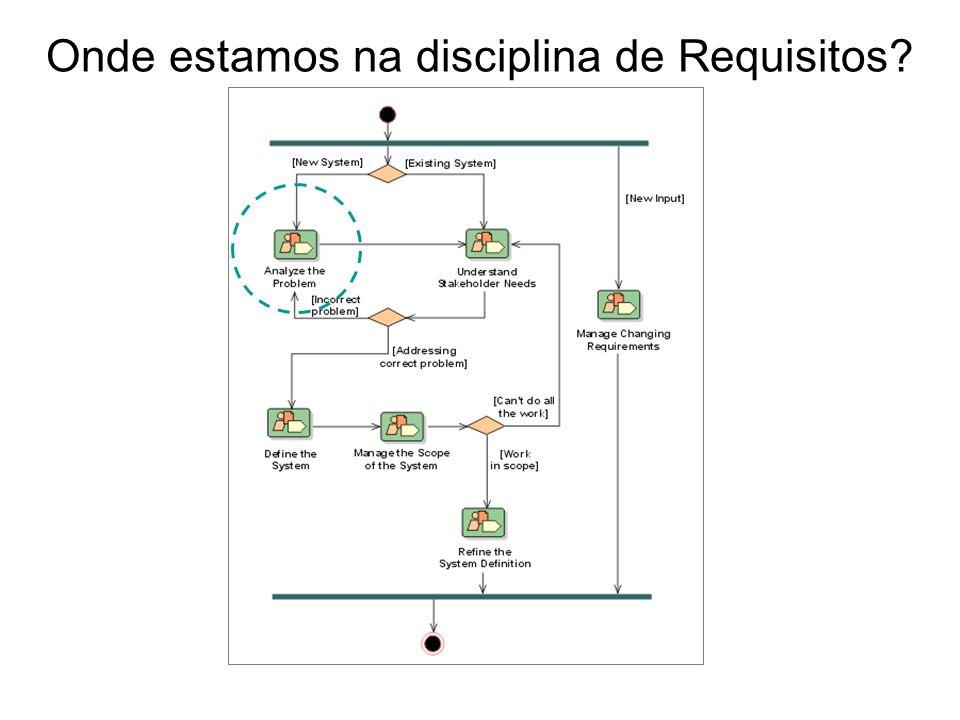Onde estamos na disciplina de Requisitos?