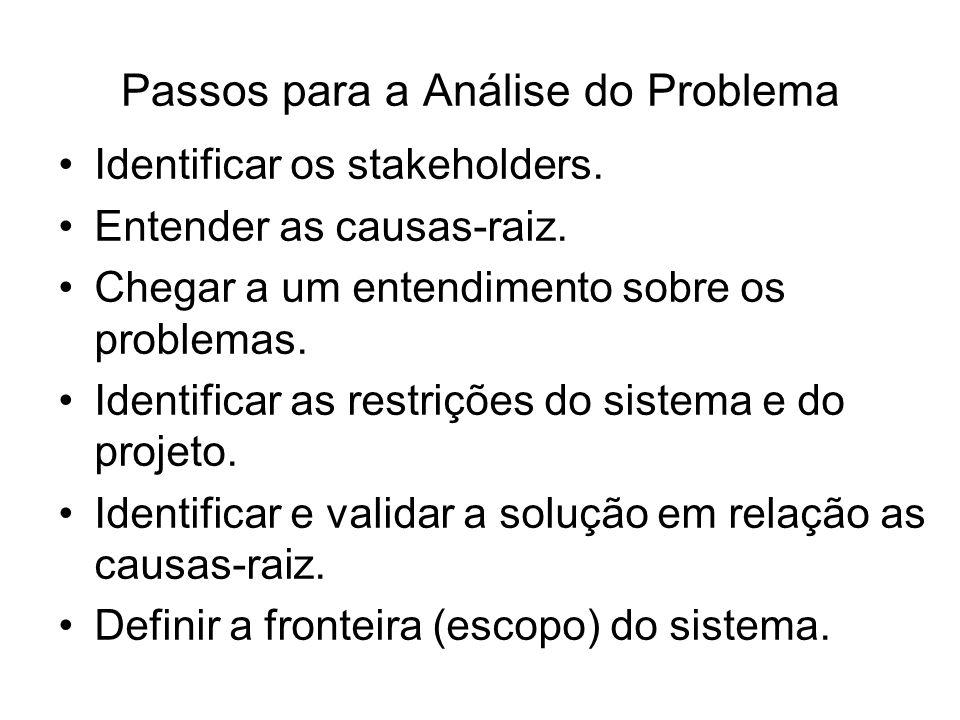 Passos para a Análise do Problema Identificar os stakeholders. Entender as causas-raiz. Chegar a um entendimento sobre os problemas. Identificar as re
