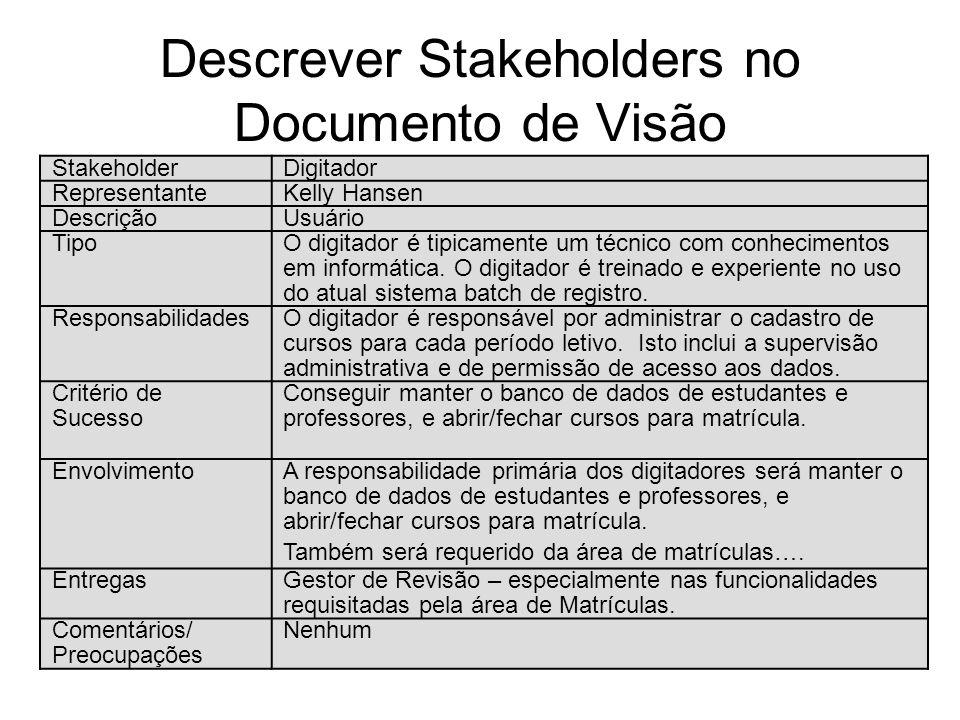 Descrever Stakeholders no Documento de Visão StakeholderDigitador RepresentanteKelly Hansen DescriçãoUsuário TipoO digitador é tipicamente um técnico