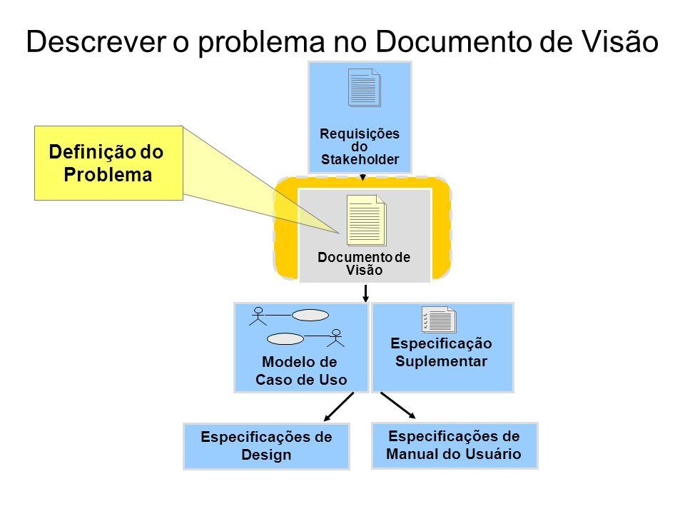 Descrever o problema no Documento de Visão Especificações de Manual do Usuário Especificações de Design Requisições do Stakeholder Documento de Visão