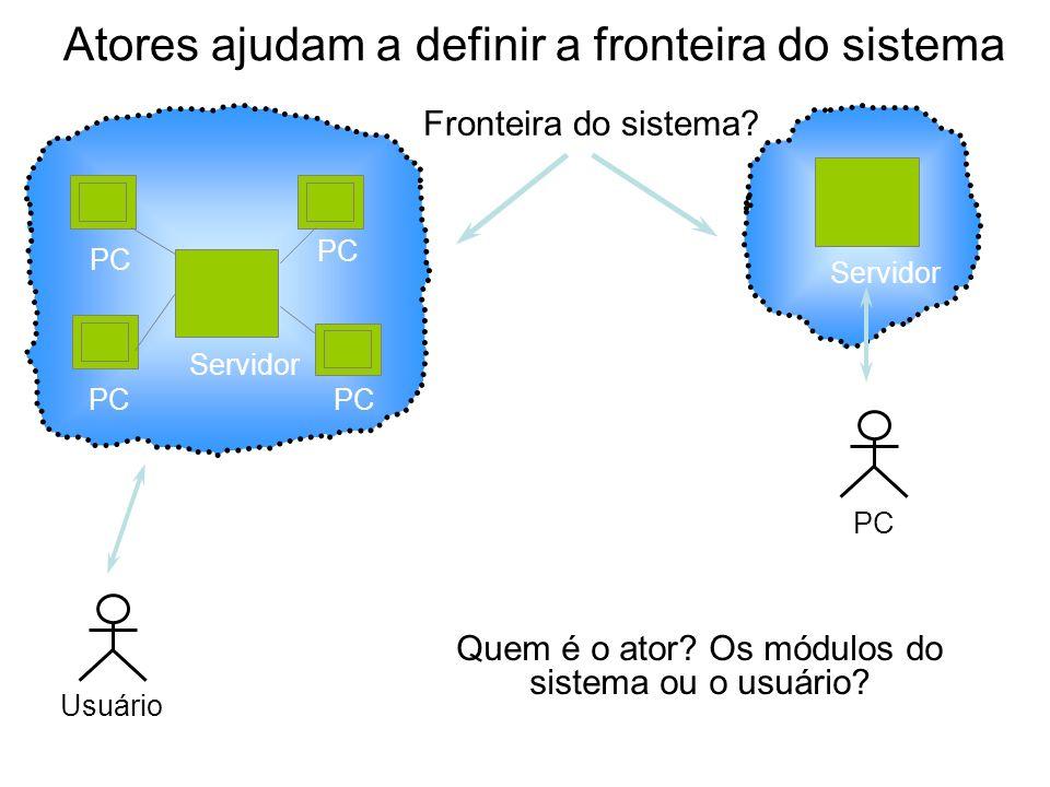 Atores ajudam a definir a fronteira do sistema PC Fronteira do sistema? Servidor PC Quem é o ator? Os módulos do sistema ou o usuário? Servidor Usuári