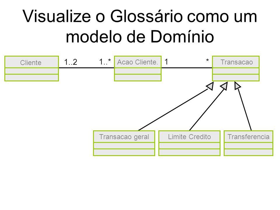 Visualize o Glossário como um modelo de Domínio Cliente Acao Cliente. Transacao 1..2 11..** Transacao geralTransferenciaLimite Credito