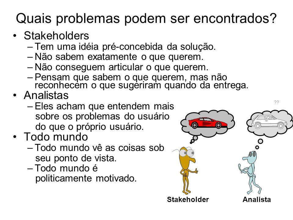 Quais problemas podem ser encontrados? Stakeholders –Tem uma idéia pré-concebida da solução. –Não sabem exatamente o que querem. –Não conseguem articu