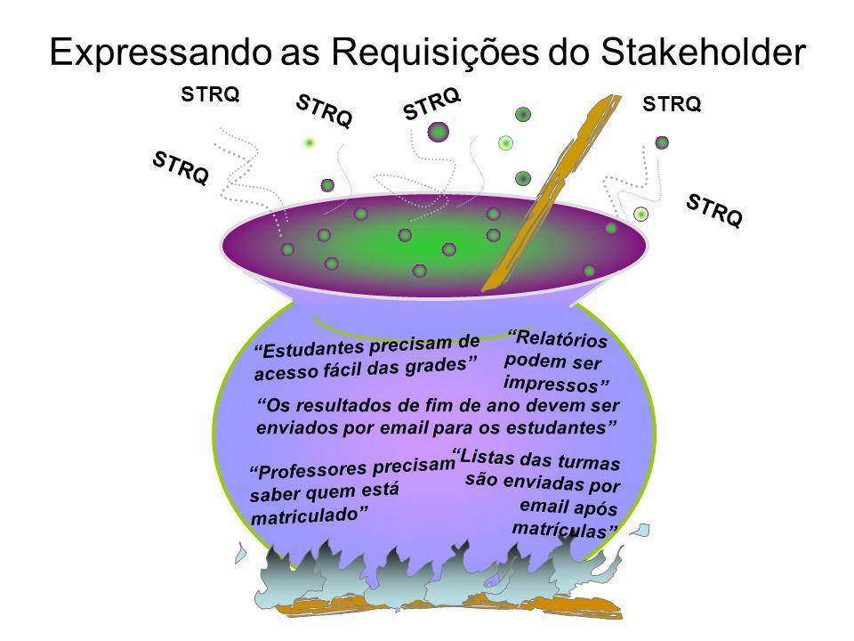Expressando as Requisições do Stakeholder STRQ Estudantes precisam de acesso fácil das grades Relatórios podem ser impressos Os resultados de fim de a