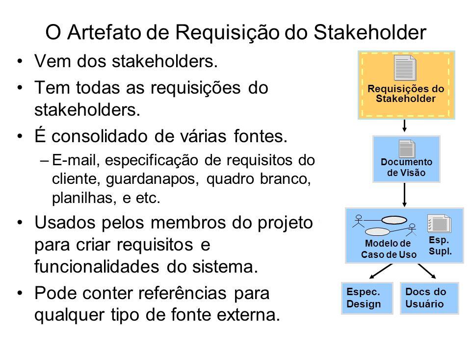 O Artefato de Requisição do Stakeholder Vem dos stakeholders. Tem todas as requisições do stakeholders. É consolidado de várias fontes. –E-mail, espec