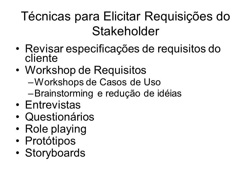 Técnicas para Elicitar Requisições do Stakeholder Revisar especificações de requisitos do cliente Workshop de Requisitos –Workshops de Casos de Uso –B