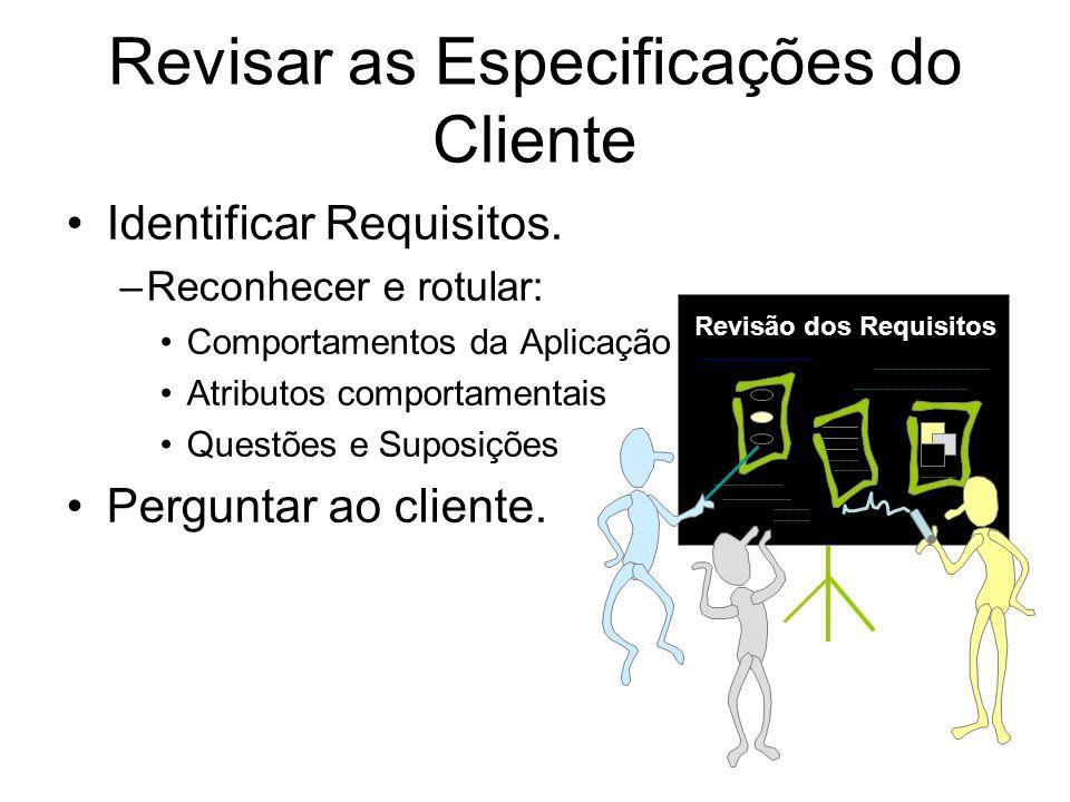 Revisar as Especificações do Cliente Identificar Requisitos. –Reconhecer e rotular: Comportamentos da Aplicação Atributos comportamentais Questões e S