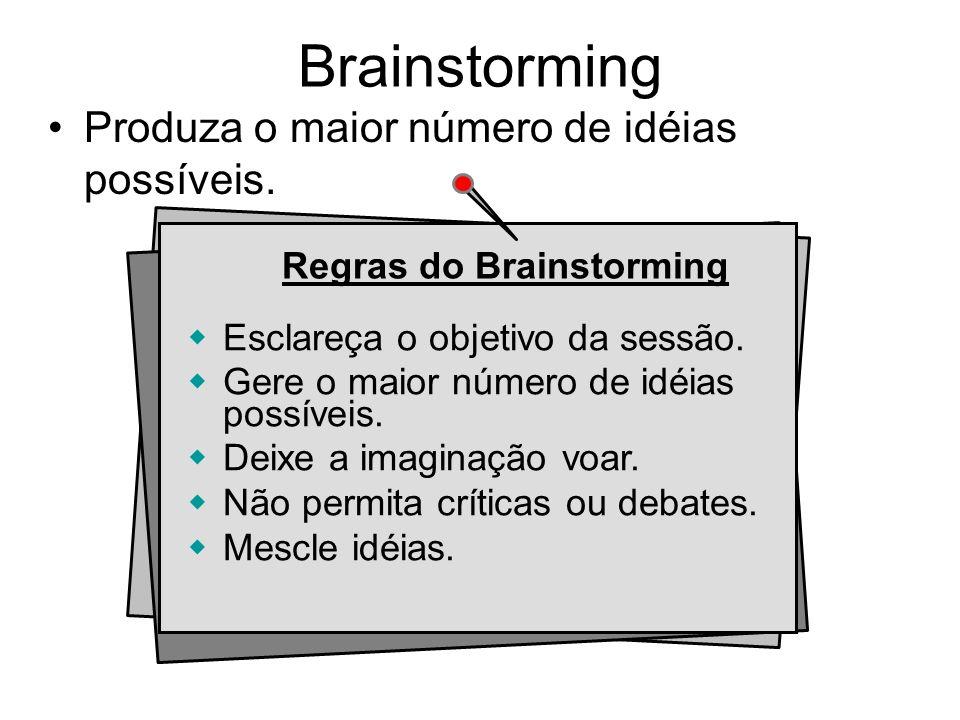 Brainstorming Produza o maior número de idéias possíveis. Regras do Brainstorming Esclareça o objetivo da sessão. Gere o maior número de idéias possív