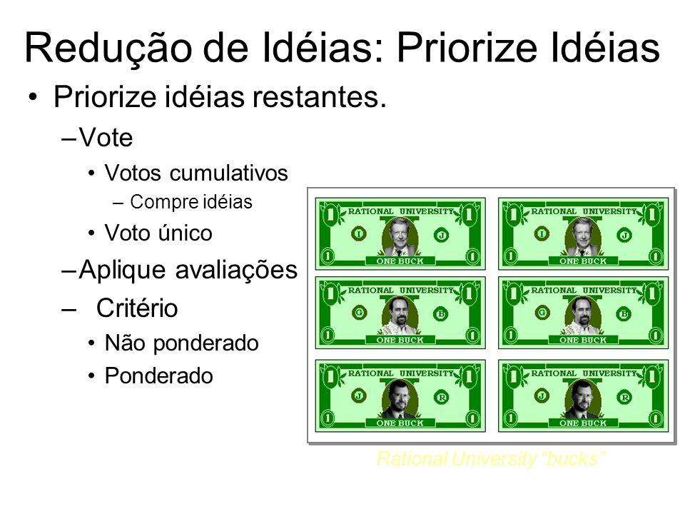 Redução de Idéias: Priorize Idéias Priorize idéias restantes. –Vote Votos cumulativos –Compre idéias Voto único –Aplique avaliações –Critério Não pond