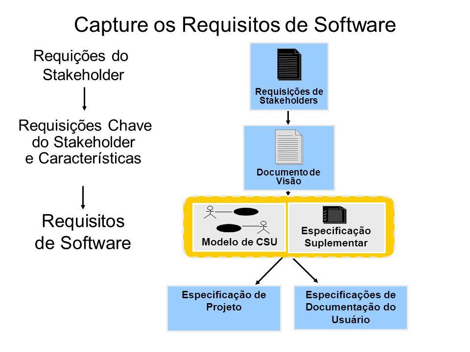 Capture os Requisitos de Software Especificações de Documentação do Usuário Especificação de Projeto Requisições de Stakeholders Documento de Visão Es