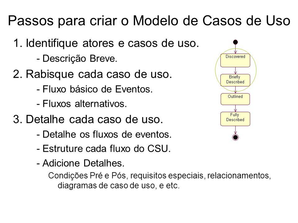 Passos para criar o Modelo de Casos de Uso 1. Identifique atores e casos de uso. - Descrição Breve. 2. Rabisque cada caso de uso. - Fluxo básico de Ev