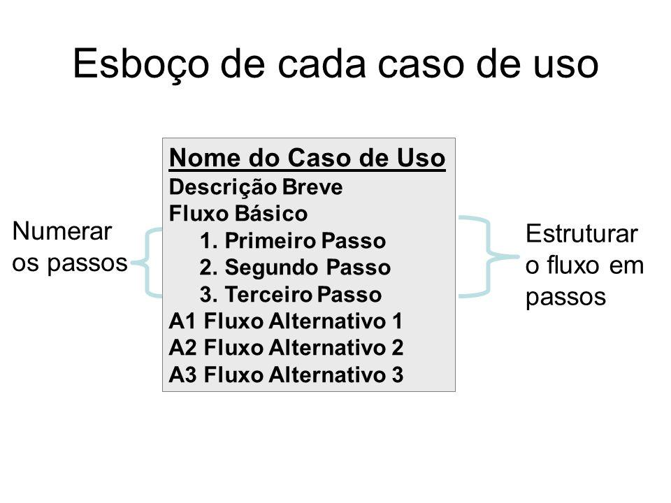 Esboço de cada caso de uso Nome do Caso de Uso Descrição Breve Fluxo Básico 1. Primeiro Passo 2. Segundo Passo 3. Terceiro Passo A1 Fluxo Alternativo