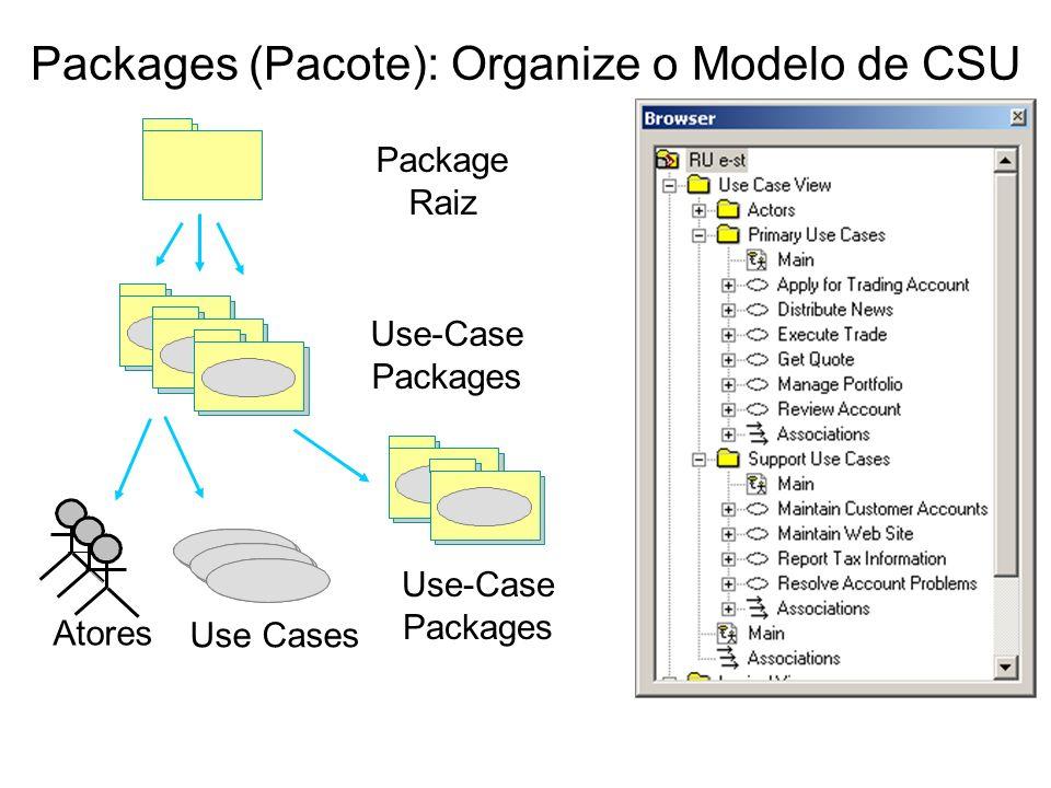 Packages (Pacote): Organize o Modelo de CSU Use-Case Packages Package Raiz Use Cases Use-Case Packages Atores