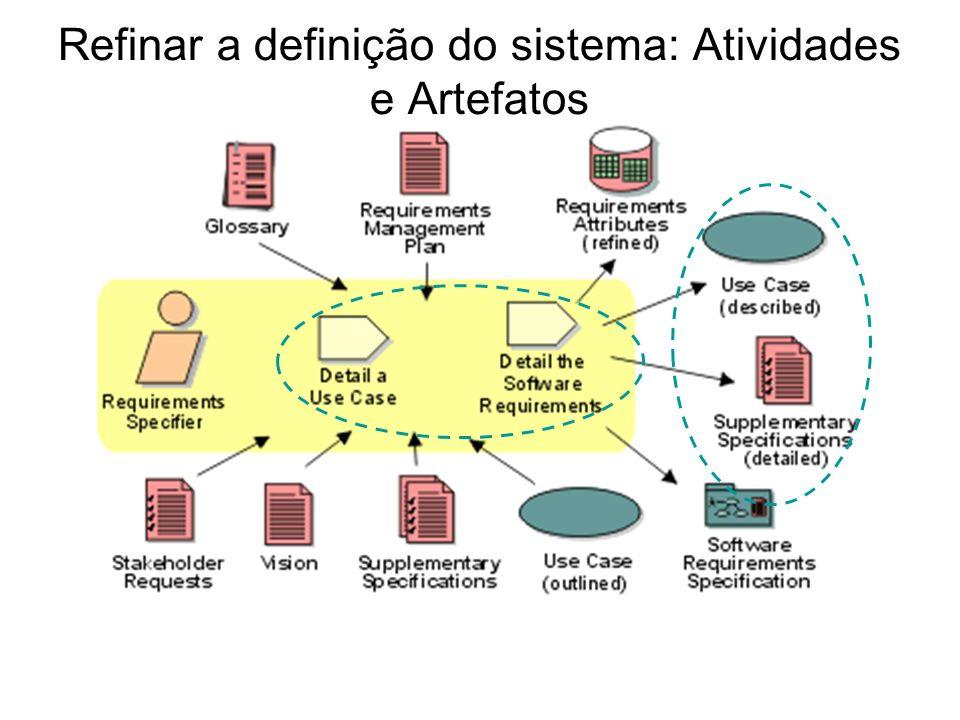 Refinar a definição do sistema: Atividades e Artefatos