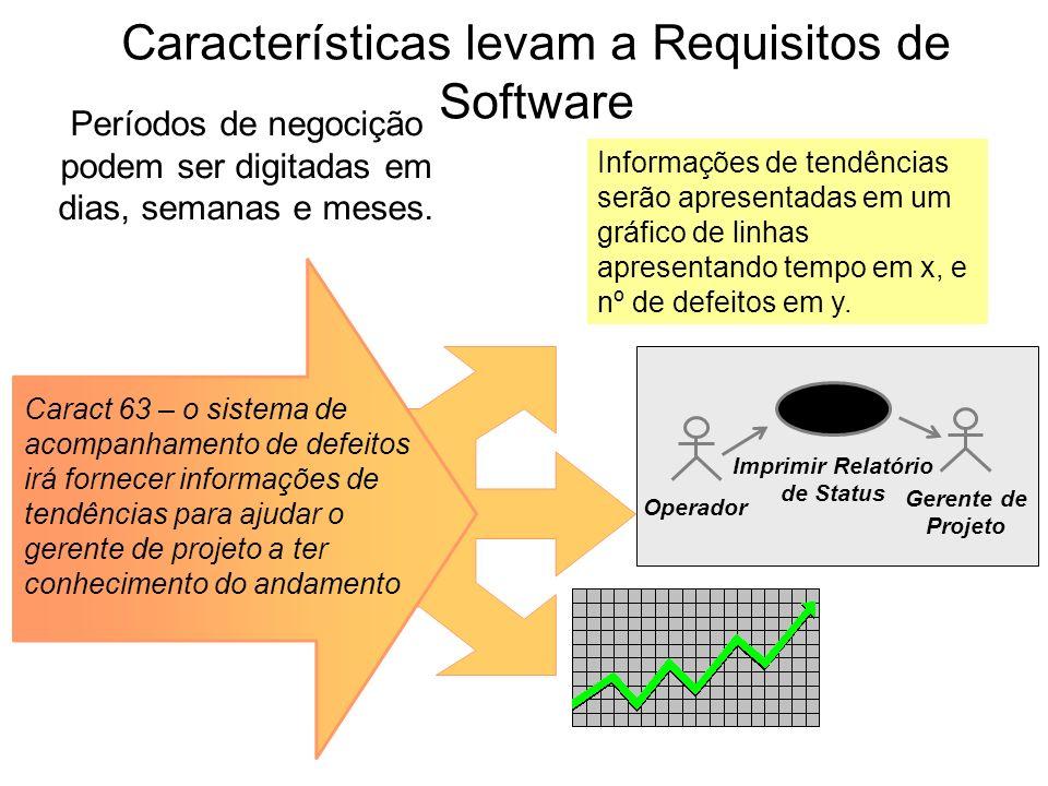 Características levam a Requisitos de Software Caract 63 – o sistema de acompanhamento de defeitos irá fornecer informações de tendências para ajudar
