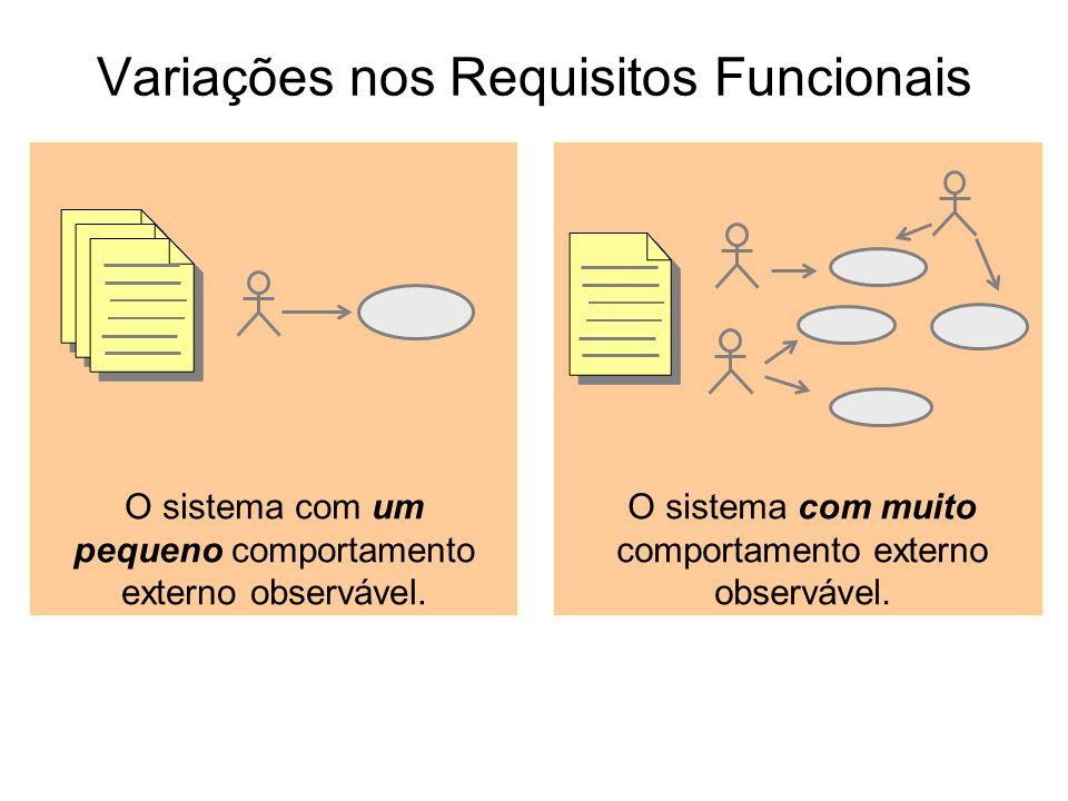Variações nos Requisitos Funcionais O sistema com um pequeno comportamento externo observável. O sistema com muito comportamento externo observável.
