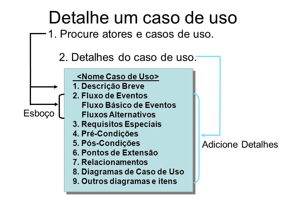 Detalhe um caso de uso 1. Procure atores e casos de uso. 2. Detalhes do caso de uso. 1. Descrição Breve 2. Fluxo de Eventos Fluxo Básico de Eventos Fl