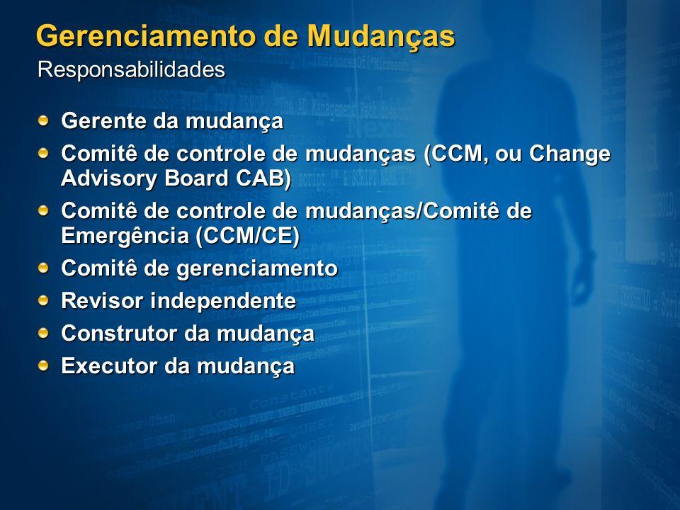 Gerenciamento de Mudanças Gerente da mudança Comitê de controle de mudanças (CCM, ou Change Advisory Board CAB) Comitê de controle de mudanças/Comitê