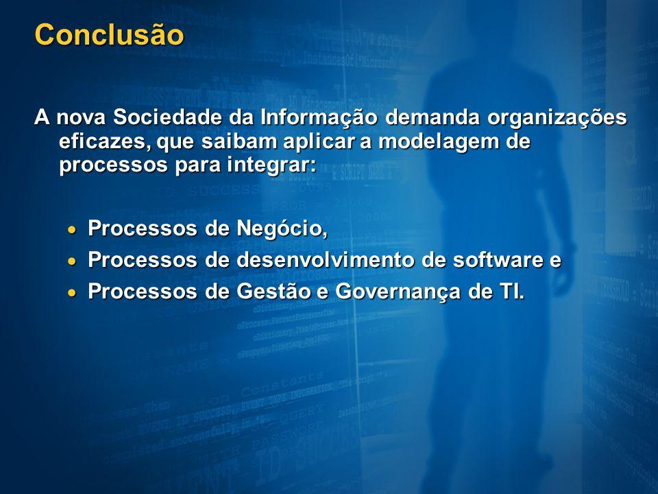 Conclusão A nova Sociedade da Informação demanda organizações eficazes, que saibam aplicar a modelagem de processos para integrar: Processos de Negóci