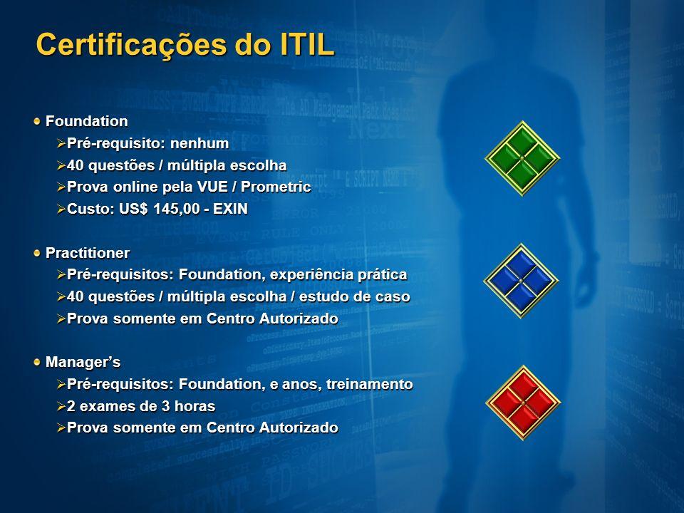 Certificações do ITIL Foundation Pré-requisito: nenhum Pré-requisito: nenhum 40 questões / múltipla escolha 40 questões / múltipla escolha Prova onlin