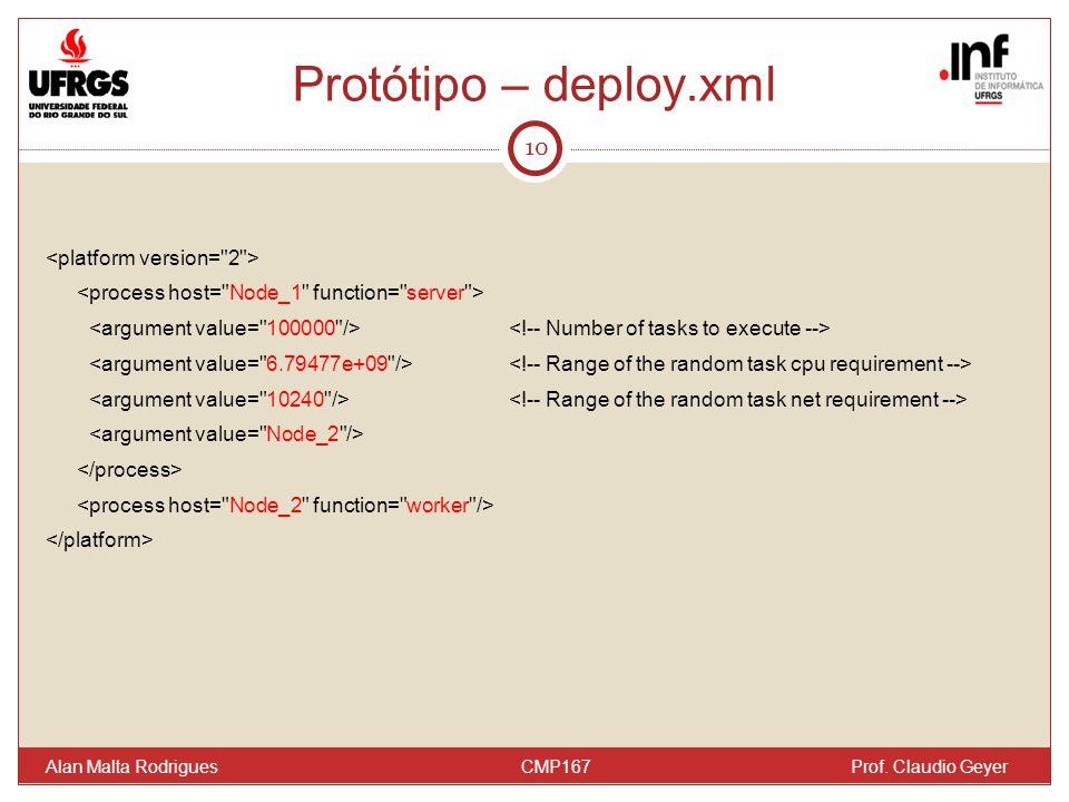 Protótipo – deploy.xml 10 Alan Malta Rodrigues CMP167 Prof. Claudio Geyer