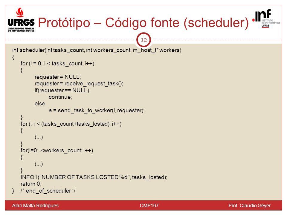 Protótipo – Código fonte (scheduler) 12 Alan Malta Rodrigues CMP167 Prof. Claudio Geyer int scheduler(int tasks_count, int workers_count, m_host_t* wo