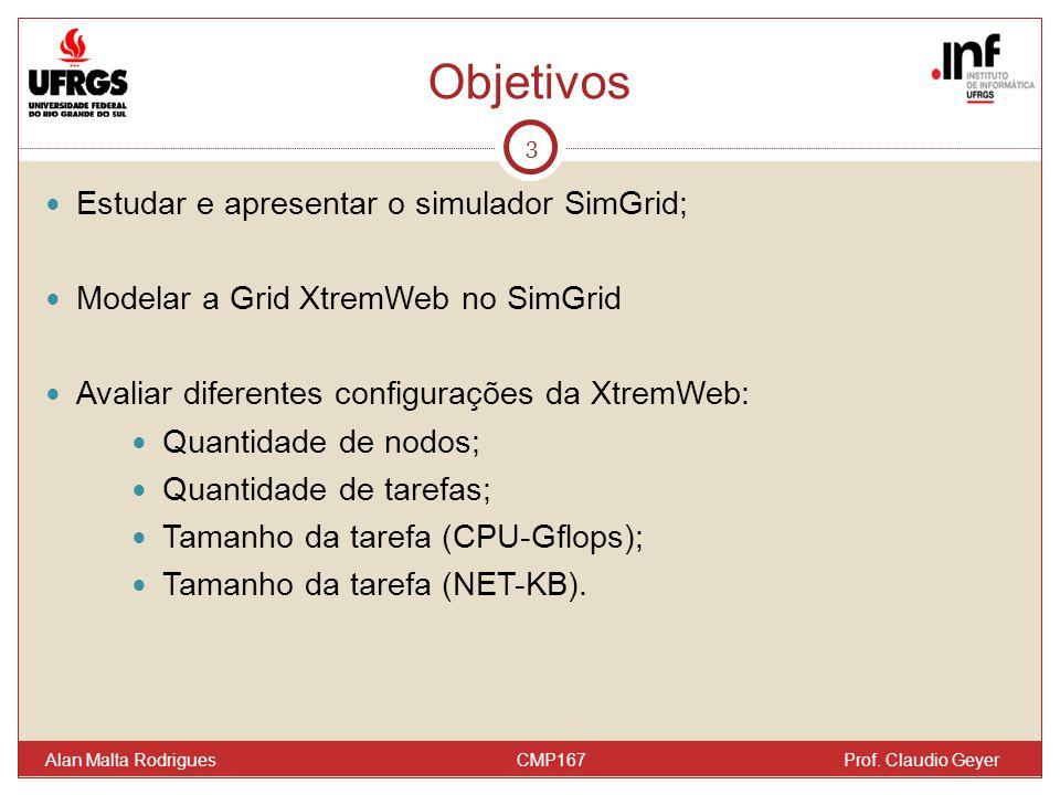 Objetivos 3 Estudar e apresentar o simulador SimGrid; Modelar a Grid XtremWeb no SimGrid Avaliar diferentes configurações da XtremWeb: Quantidade de nodos; Quantidade de tarefas; Tamanho da tarefa (CPU-Gflops); Tamanho da tarefa (NET-KB).