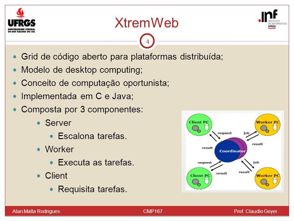 XtremWeb 4 Grid de código aberto para plataformas distribuída; Modelo de desktop computing; Conceito de computação oportunista; Implementada em C e Java; Composta por 3 componentes: Server Escalona tarefas.