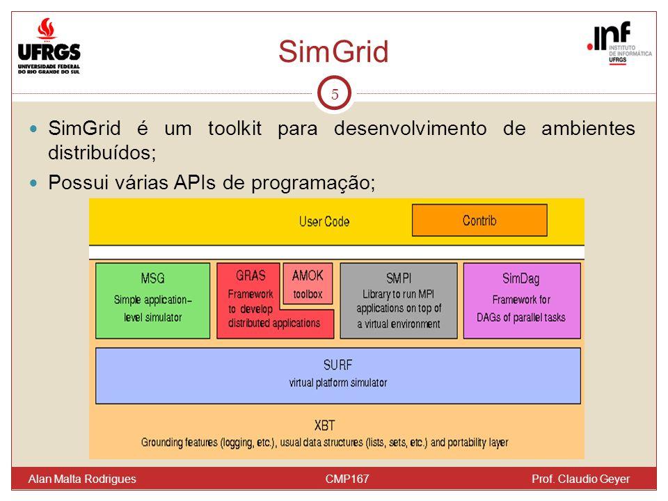 SimGrid 5 SimGrid é um toolkit para desenvolvimento de ambientes distribuídos; Possui várias APIs de programação; Alan Malta Rodrigues CMP167 Prof.