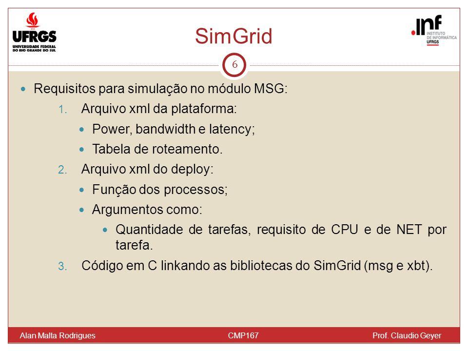 SimGrid 6 Requisitos para simulação no módulo MSG: 1. Arquivo xml da plataforma: Power, bandwidth e latency; Tabela de roteamento. 2. Arquivo xml do d