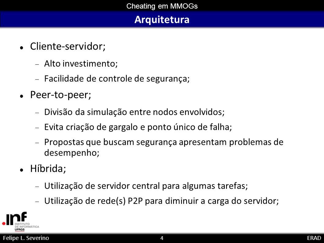 4 Cheating em MMOGs Felipe L. SeverinoERAD Arquitetura Cliente-servidor; Alto investimento; Facilidade de controle de segurança; Peer-to-peer; Divisão