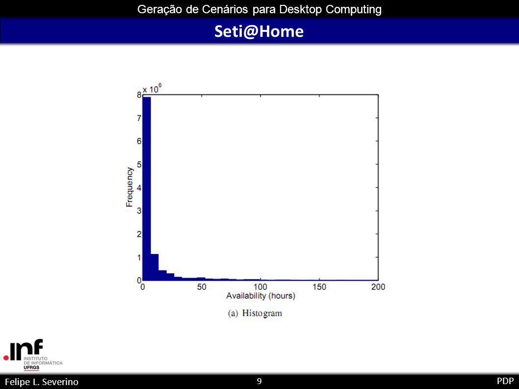 10 Geração de Cenários para Desktop Computing Felipe L.