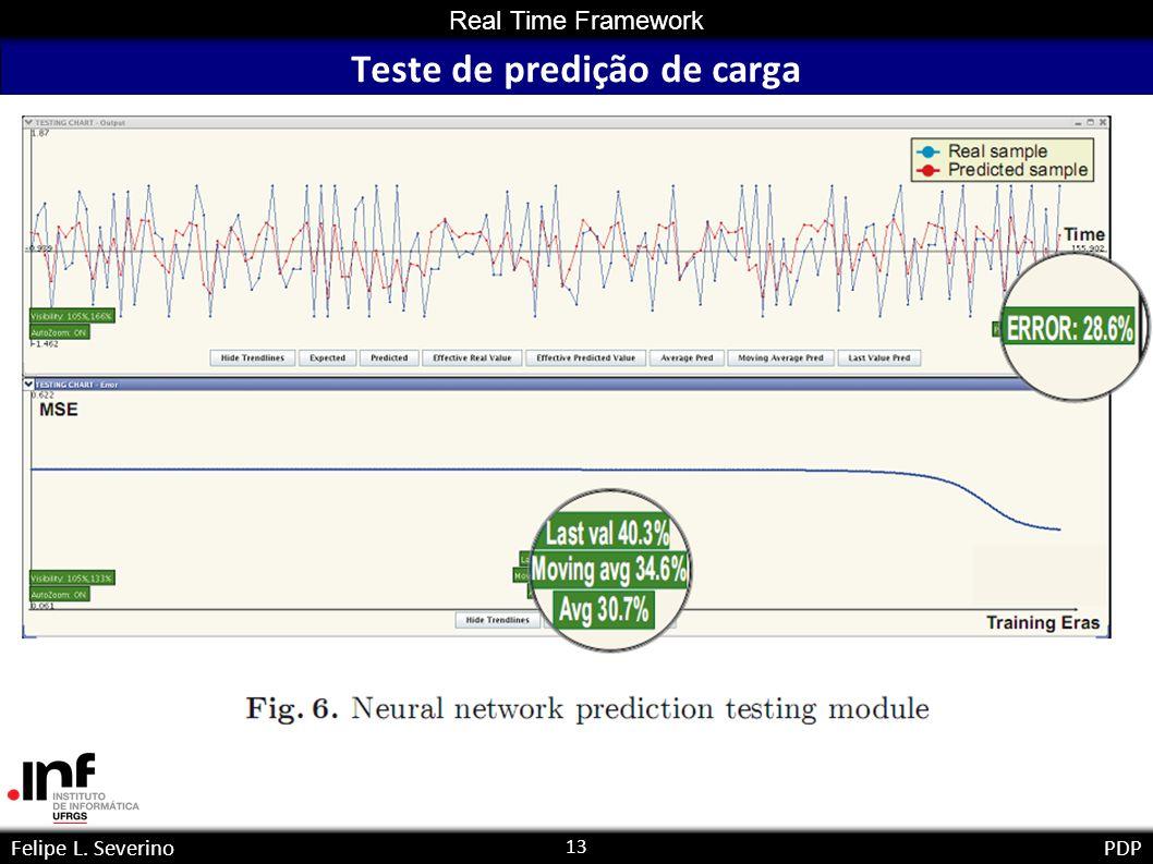 13 Real Time Framework Felipe L. SeverinoPDP Teste de predição de carga