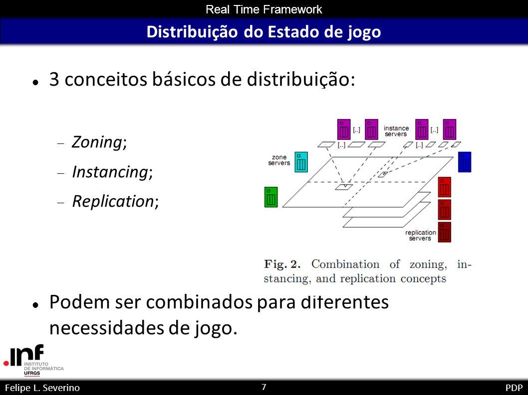 18 Real Time Framework Felipe L.