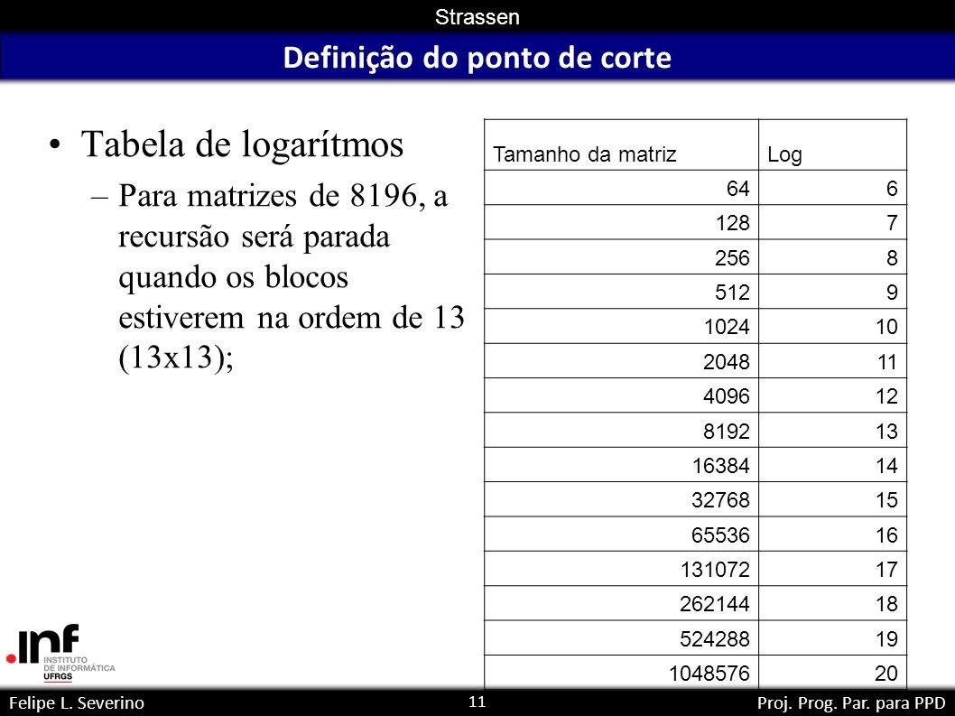 11 Strassen Felipe L. SeverinoProj. Prog. Par. para PPD Definição do ponto de corte Tabela de logarítmos –Para matrizes de 8196, a recursão será parad