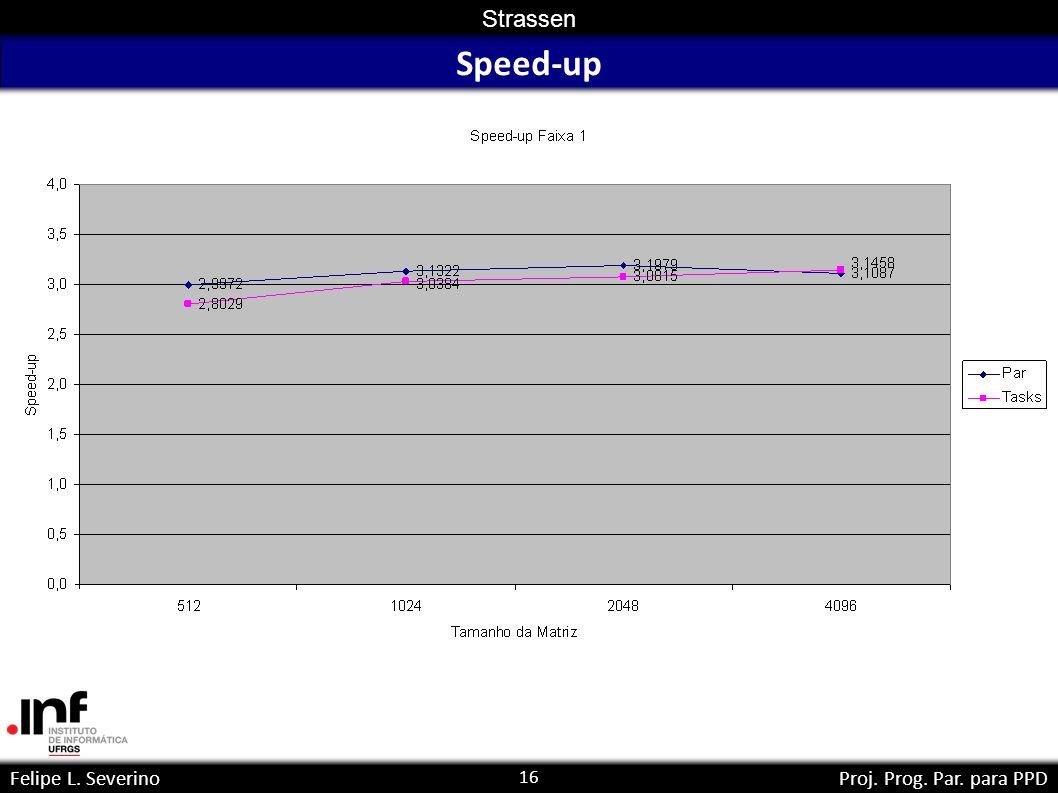 16 Strassen Felipe L. SeverinoProj. Prog. Par. para PPD Speed-up