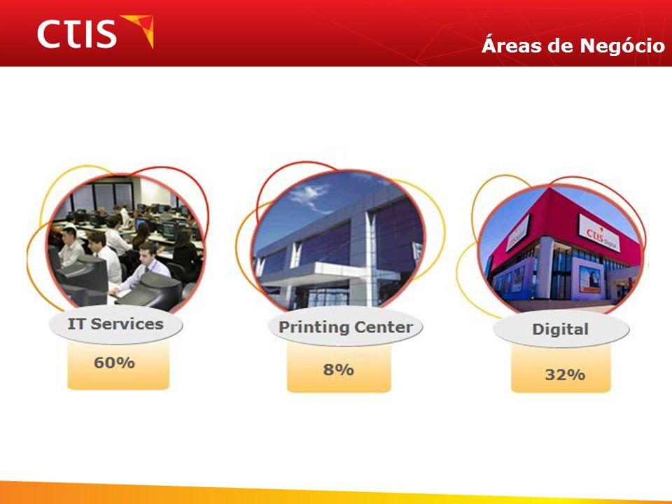 Tecnologia Integrada de Impressão off- set e laser, com auto padrão de qualidade e segurança Printing Center Gráfica Laser Projetos Especiais Printing on Demand, Outsourcing de Impressão