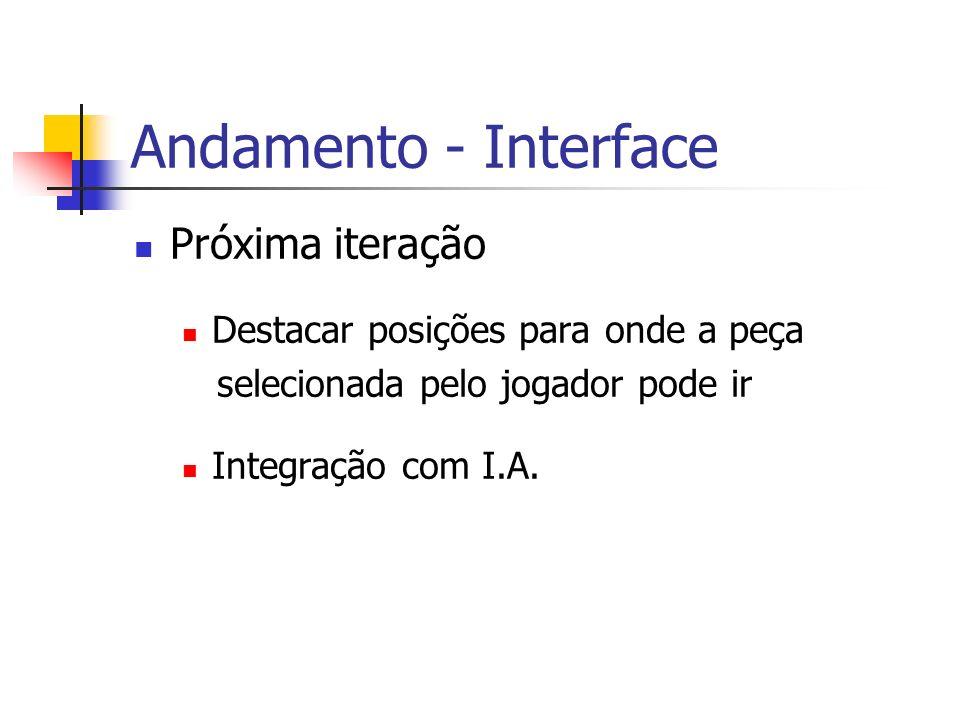 Andamento - Interface Próxima iteração Destacar posições para onde a peça selecionada pelo jogador pode ir Integração com I.A.